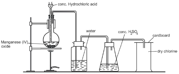 Chlorine-and-its-compounds