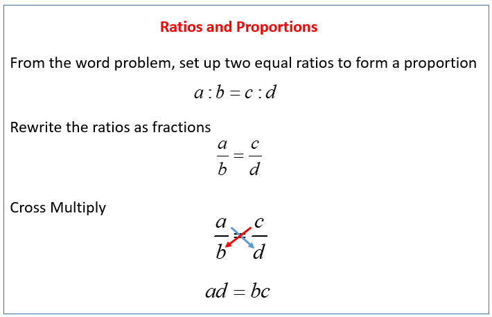 Ratio, Proportions and Percentage