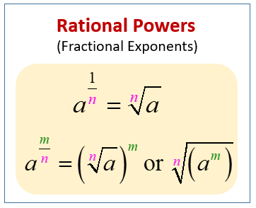 Rational Numbers and Powers